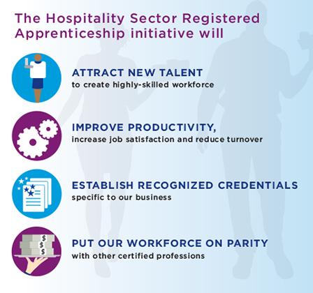 U.S. DoL Sponsors Hospitality Industry Apprenticeship Program